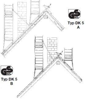 Rusztowanie dachowe Typ DK5